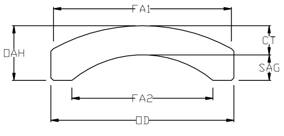 mechanical-attributes-lens-manufacture.Fig1
